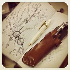 Mindmap on Chronodex, Traveler's Notebook