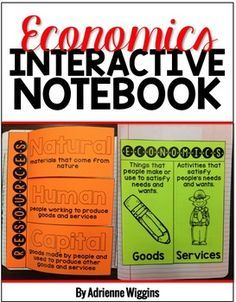 This hands-on, interactive notebook includes:-vocabulary strips (with a cloze… 7th Grade Social Studies, Social Studies Classroom, Social Studies Activities, Teaching Social Studies, Teaching Economics, Economics Lessons, Classroom Economy, Classroom Organization, Online Middle School