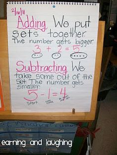addition/subtraction anchor chart
