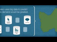 Big Data for Retail - Animation Video