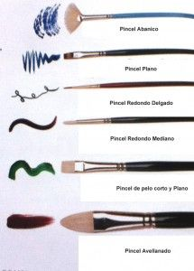 Tipos de pinceles para acuarela
