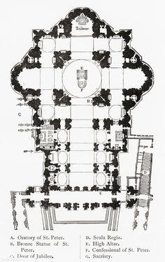 A Szent Péter bazilika alaprajza 1895-ből