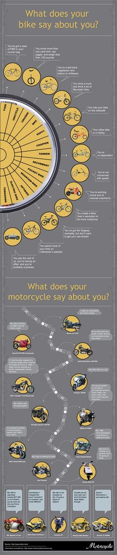 #Motorcycle #Motorbike #Infographic