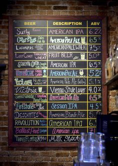 Not sure which beer to try? Check the beer board at Jimmy's Grill, which lists the variety and style of beers offered.