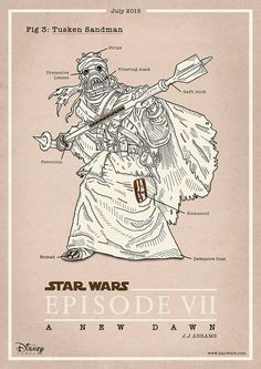 STAR WARS Posters on Behance