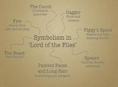 examples of allegory in lord of the flies