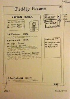 + images about Resume outlines on Pinterest | Resume outline, Resume ...