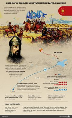 Turkic Languages, Semitic Languages, Eurasian Steppe, Golden Horde, Dna Genealogy, Blue Green Eyes, Indian Language, The Turk, Ottoman Empire