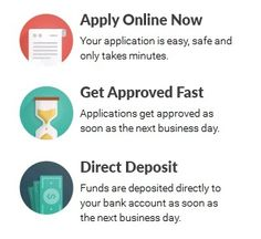 Introduction To  Dollar Loans   Dollar Loans