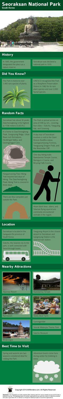 Seoraksan National Park Infographic