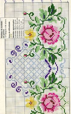 1 million+ Stunning Free Images to Use Anywhere Cross Stitch Designs, Cross Stitch Patterns, Tapete Floral, Free To Use Images, Chicken Scratch, Needlepoint Patterns, Blackwork, Needlework, Kids Rugs