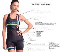 Women's Triathlon Top in Mix Tape Design | High Performance Women's Triathlon Clothing, Running and Cycling Gear | Coeur Sports in MEDIUM