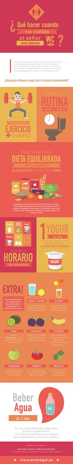 #Infografia Dieta para evitar el estreñimiento by @AinaraGM
