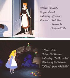 Meaning of Cinderella's and Alice's names.