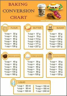 Convert your baking measurements from cup to grams easily wi.-Convert your baking measurements from cup to grams easily with this chart Convert your baking measurements from cup to grams easily with this chart - Baking Tips, Baking Recipes, Healthy Baking Substitutes, Baking Substitutions, Baking Videos, Kitchen Aid Recipes, Baking Secrets, Kitchen Hacks, Bread Baking