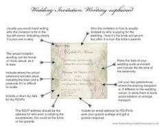 traditional wedding invitation wording both parents - Google Search