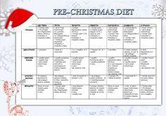 Tlife.gr: ΔΙΑΙΤΑ: Θέλεις να χάσεις 6-7 κιλά μέχρι τα Χριστούγεννα; Μάθε πως... Pre Christmas, Meal Planning, How To Plan, Diets, Workouts, Food, Essen, Fitness Foods, Work Outs