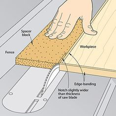 Table Saws more table saw tricks Woodworking Table Saw, Woodworking Workshop, Woodworking Jigs, Woodworking Projects, Carpentry, Woodworking Classes, Woodworking Inspiration, Woodworking Equipment, Woodworking Furniture