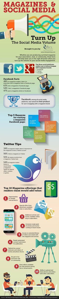 Magazines & Social Media. Ever wonder what is the most popular social platform for magazine readers to engage with? Or whether you should really have a Facebook page for your publication? Check out our infographic to learn how magazine fans and readers want to interact with their favorite magazine brands on social media.