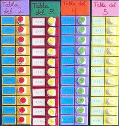 """Juan Antonio Durán Siles del C.R.A. """"Riscos de Villavieja"""" en Barrado (Cáceres) nos envía unas fotografías de la """"máquina de los tapones"""" que ha realizado para las tablas de multiplicar y que están siendo un éxito con sus alumnos para trabajar la multiplicación. Haz clic para agrandar y apreciar los detalles. …"""