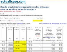 [Liquidador] Cálculo de intereses presuntivos sobre préstamos entre sociedades y socios durante 2013