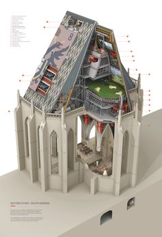 Bartlett School Of Architecture, Church Architecture, Concept Architecture, Architecture Details, Survival Shelter, Gothic Home Decor, Dream City, Gothic House, Facade