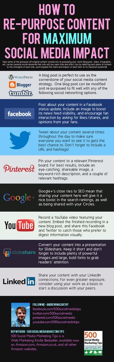 Contenido reutilizable para mayor impacto en Social Media #infografia #infographic #sociamedia