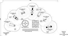 Circuit Training 133m² | Soluciones Fitness | Circuit Training 133m² from KOMPAN