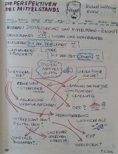 """Hands on Industrie 4.0 Sketchnote des Beitrages von Michael Woltering """"Die Perspektiven des Mittelstandes"""""""
