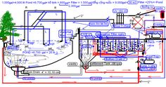 Image result for bakki shower Koi, Aquarium Filter, Aquaponics, Filters, Floor Plans, Shower, Image, Rain Shower Heads, Showers