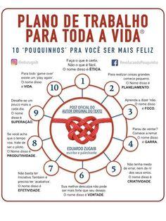 Self Development, Personal Development, Coaching, E 10, Way Of Life, Study Tips, Better Life, Self Improvement, Digital Marketing