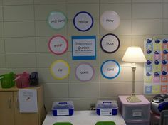 Types of writing - writing center.  Cute, colorful - add pics for Kinders