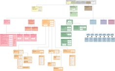 Web Accessibility, Site Map, Maputo, Information Architecture, User Experience, Typography Design, Charts, Flow, Floor Plans