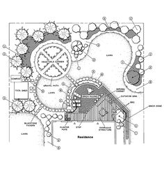 Circular vegetable garden as focal point of arcing lawns and patio with angled deck for contrast and a link to the linearity of the house,