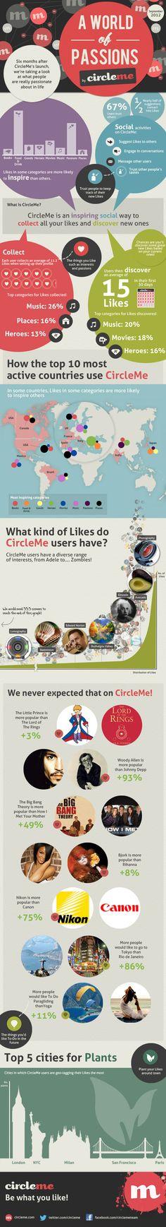 Circle.me: che cos'è e perchè ha successo