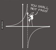 You Shall Not Pass...Math