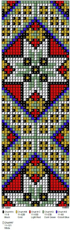 Perlesøm på stramei, bunad. – Vevstua Bull-Sveen Loom, Cross Stitch Patterns, Beads, Crochet, Crafts, Cross Stitch Embroidery, Scrappy Quilts, Leather Purses, Hardanger