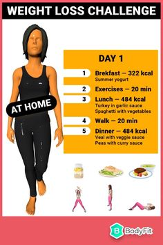 Gym Workout Videos, Gym Workout Tips, Fitness Workout For Women, Fitness Tips, At Home Workouts, Fitness Motivation, Weight Loss Chart, Weight Loss Challenge, Lose Weight At Home