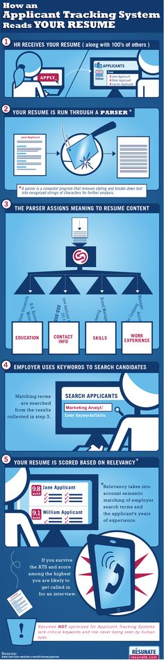 INFOGRAPHIC: What Happens to Your Resume When You Apply to Jobs Online. Use key words! http://theundercoverrecruiter.com/infographic-what-happens-your-resume-when-you-apply-jobs-online/#