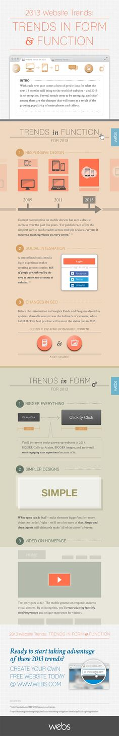 Website Design Trends: How To Stay Current in 2013