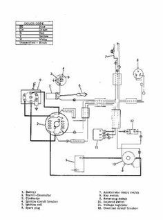 370b525f95dbc0fc98328de8fa5641b8 Harley Davidson Wiring Diagram Manual Chager on