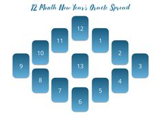 12 month new year spread Learn how to do the 12 month new year oracle spread - any time of the year!