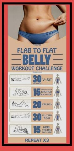 Fitness Workouts, Gym Workout Tips, At Home Workout Plan, Easy Workouts, Workout Challenge, Flat Belly Challenge, Workout Videos, 6 Week Workout Plan, Detox Challenge