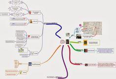 Gestion des Connaissances: Conférence Forum Ouvert - Dynamisons nos Territoires  Carte Mentale de mes notes prises durant la conférence