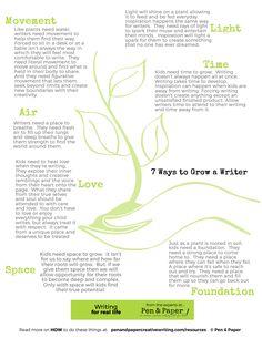 7 Ways to Grow a Writer