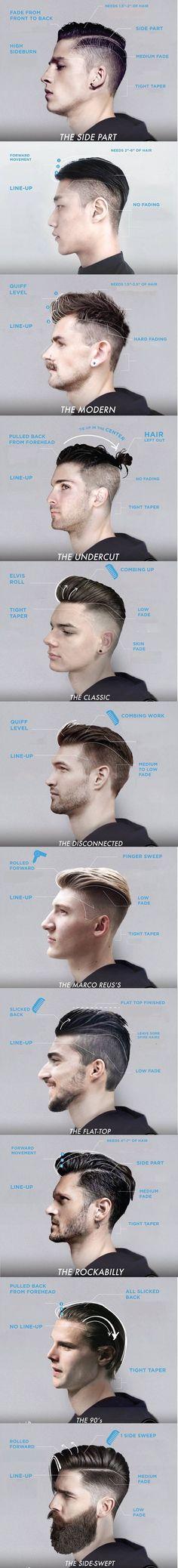 Pleasant Face Shapes Men Hair And Men39S Hairstyle On Pinterest Short Hairstyles For Black Women Fulllsitofus