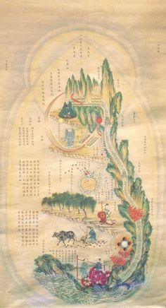 inner body landscape according to Daoism... Every organ corresponds with a season's climate, a color, a (healing) sound, and so on.