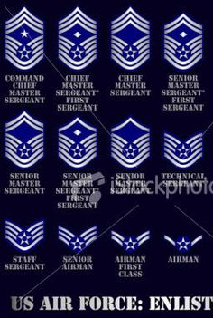 US Air Force Enlisted Ranks Graphics Code   US Air Force Enlisted Ranks Comments  Pictures Air Force Tattoo, Air Force Quotes, Air Force Love, Us Air Force, Military Mom, Military Ranks, Military Insignia, Military History, Military Branches