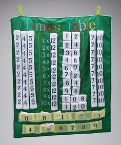 times table set,  Monogrammables by Rosalina