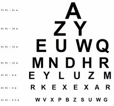 Are All Eye Charts the Same
